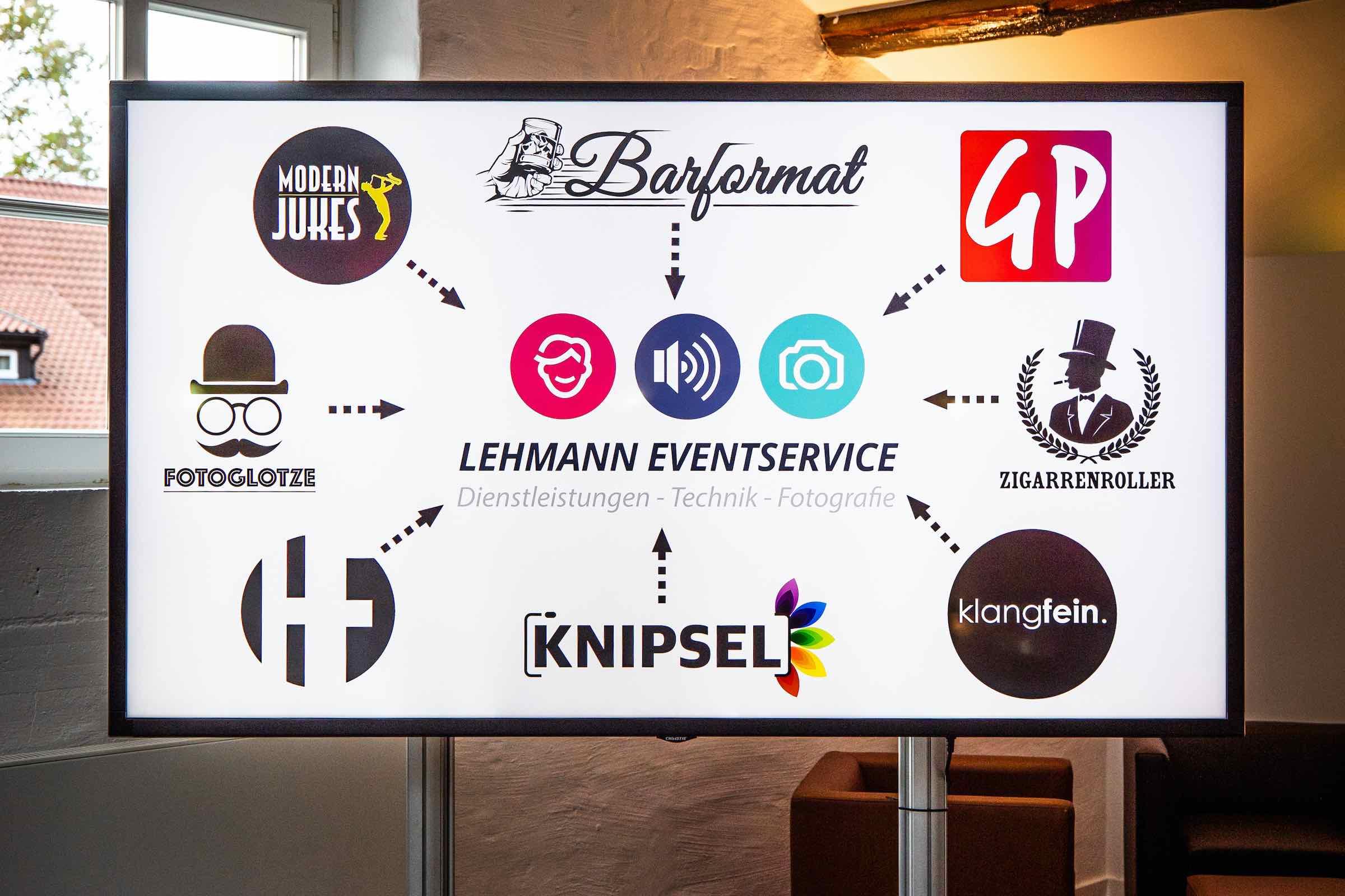 Medientechnik |LCD |Panel |Fernseher |LED |Mieten |Hannover |Tagung |Messe |Business |Event |Mieten |Leihen |ProjektionLehmann |Eventservice